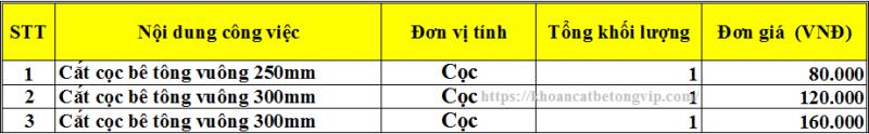 Khoan cắt bê tông TpHCM (11)